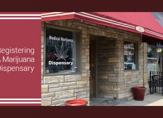Registering A Marijuana Dispensary